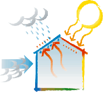 isolamento termico e acústico com concreto celular ECOPORE