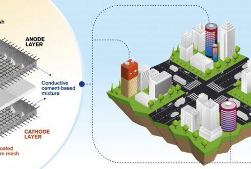 Baterias à base de cimento podem transformar edifícios em enormes instalações para armazenamento de energia